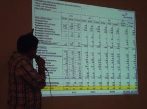 Ketua P3SRS Menjelaskan Summary Profit and Lost